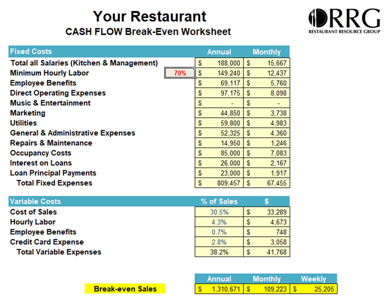 restaurant break even analysis workbook  spreadsheet