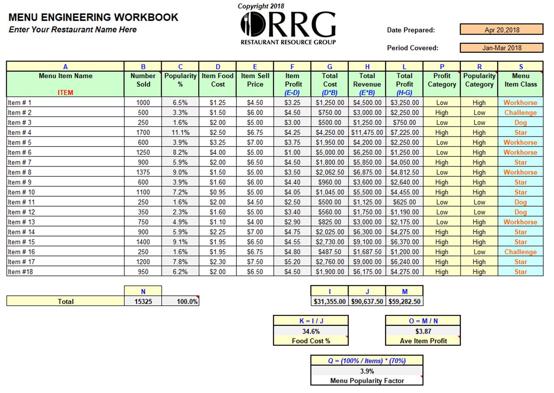 restaurant menu engineering workbook  spreadsheet