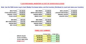 Restaurant Spreadsheets & Workbooks In Excel Format