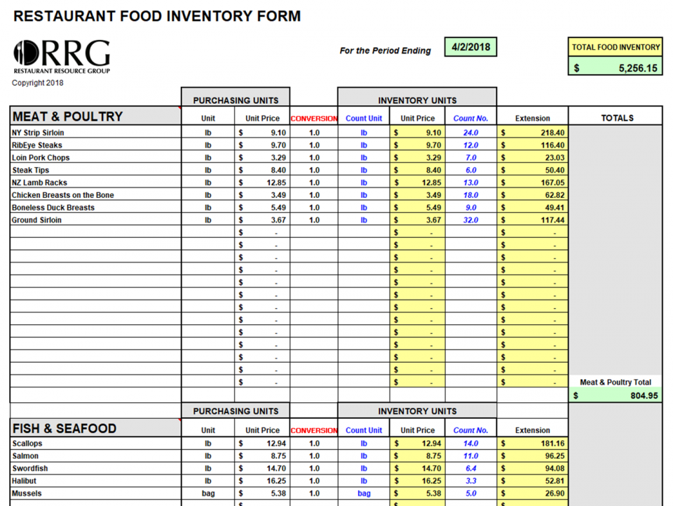 restaurant resource group  count  u0026 account for your month