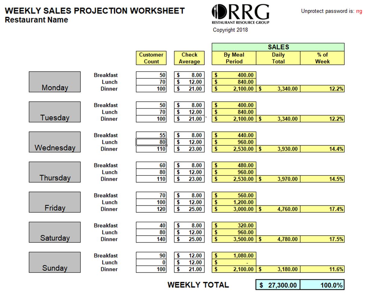 restaurant weekly sales projections workbook  spreadsheet