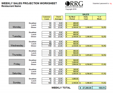 restaurant operations management spreadsheet library