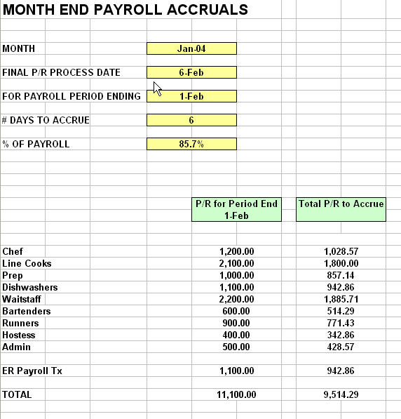 monthly payroll template
